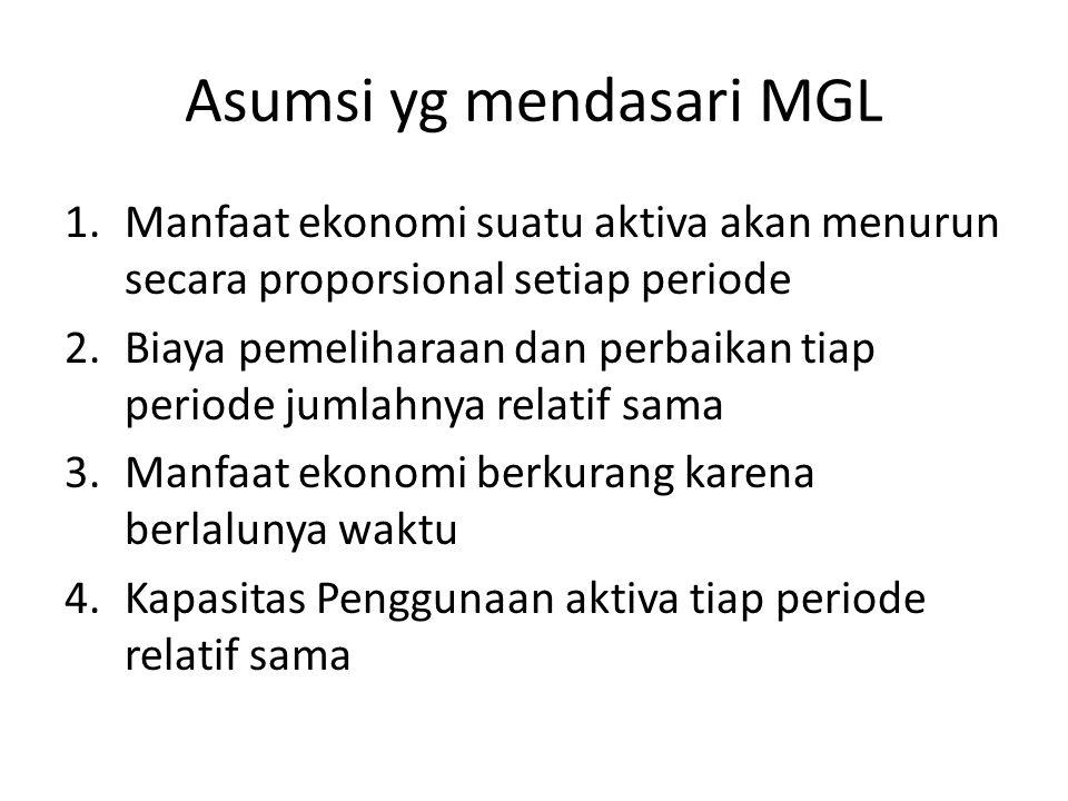 Asumsi yg mendasari MGL 1.Manfaat ekonomi suatu aktiva akan menurun secara proporsional setiap periode 2.Biaya pemeliharaan dan perbaikan tiap periode