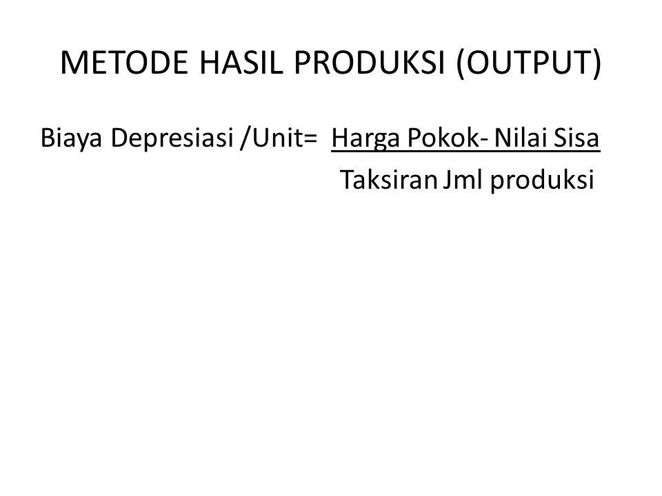 METODE HASIL PRODUKSI (OUTPUT) Biaya Depresiasi /Unit= Harga Pokok- Nilai Sisa Taksiran Jml produksi