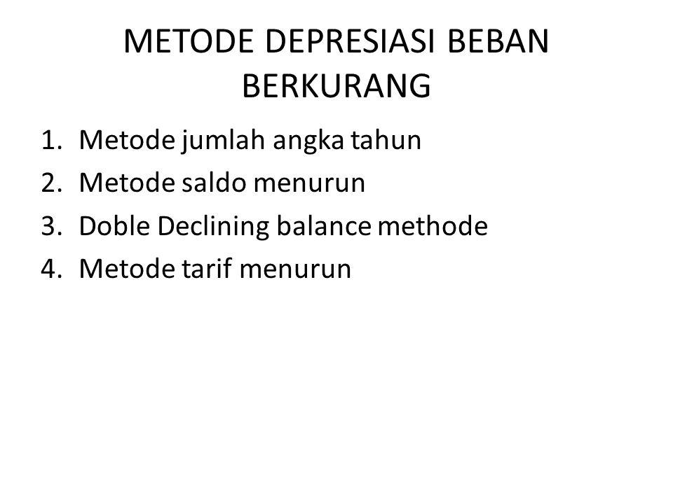 METODE DEPRESIASI BEBAN BERKURANG 1.Metode jumlah angka tahun 2.Metode saldo menurun 3.Doble Declining balance methode 4.Metode tarif menurun