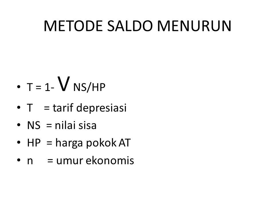 METODE SALDO MENURUN T = 1- V NS/HP T = tarif depresiasi NS = nilai sisa HP = harga pokok AT n = umur ekonomis