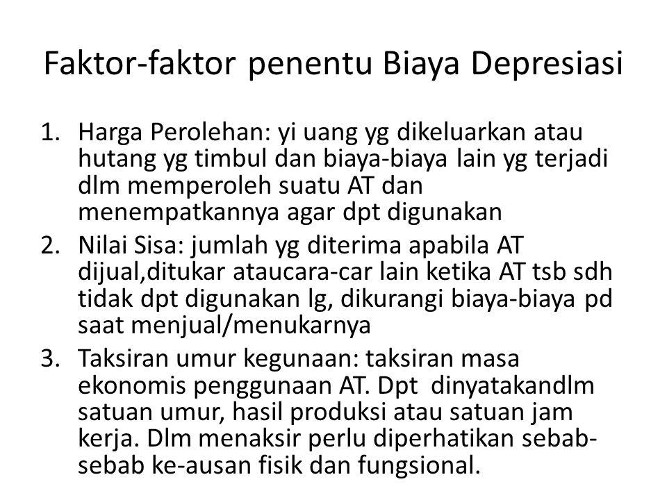 Faktor-faktor penentu Biaya Depresiasi 1.Harga Perolehan: yi uang yg dikeluarkan atau hutang yg timbul dan biaya-biaya lain yg terjadi dlm memperoleh