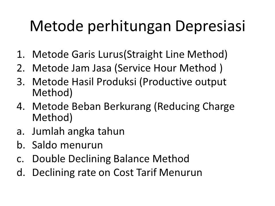 Metode perhitungan Depresiasi 1.Metode Garis Lurus(Straight Line Method) 2.Metode Jam Jasa (Service Hour Method ) 3.Metode Hasil Produksi (Productive output Method) 4.Metode Beban Berkurang (Reducing Charge Method) a.Jumlah angka tahun b.Saldo menurun c.Double Declining Balance Method d.Declining rate on Cost Tarif Menurun