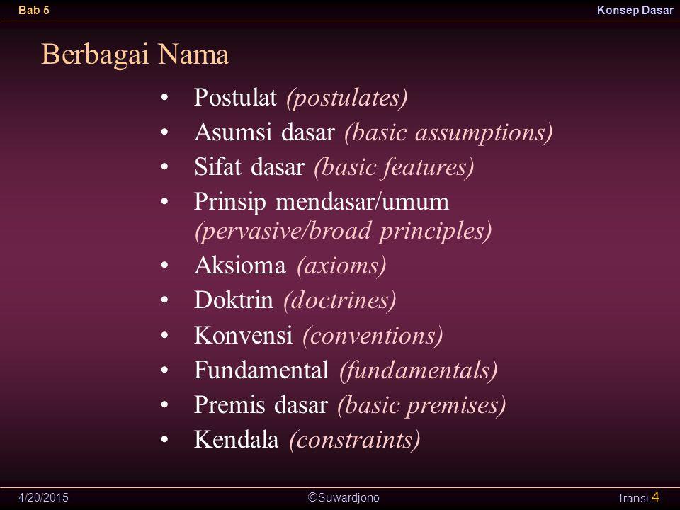 Suwardjono Bab 5Konsep Dasar 4/20/2015 Transi 4 Berbagai Nama Postulat (postulates) Asumsi dasar (basic assumptions) Sifat dasar (basic features) Pr