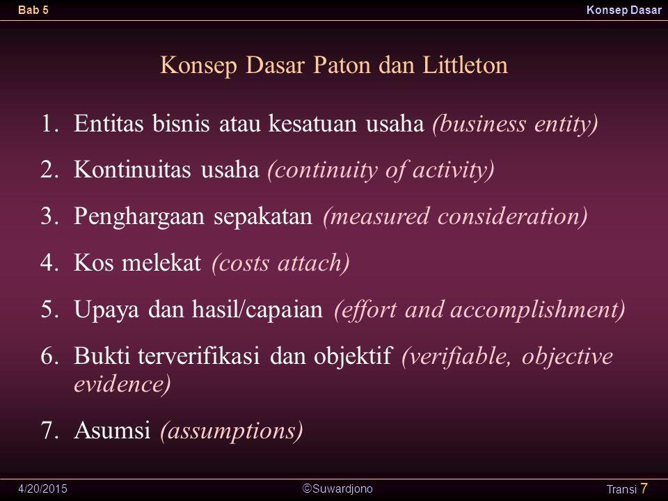  Suwardjono Bab 5Konsep Dasar 4/20/2015 Transi 7 Konsep Dasar Paton dan Littleton 1.Entitas bisnis atau kesatuan usaha (business entity) 2.Kontinuita