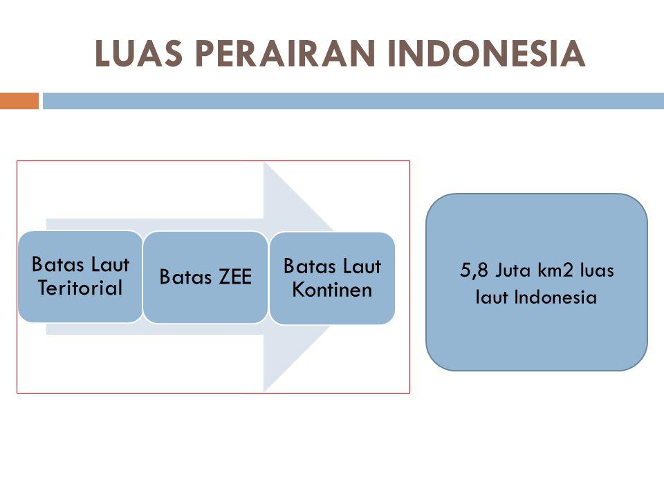 LUAS PERAIRAN INDONESIA Batas Laut Teritorial Batas Laut Kontinen Batas ZEE 5,8 Juta km2 luas laut Indonesia