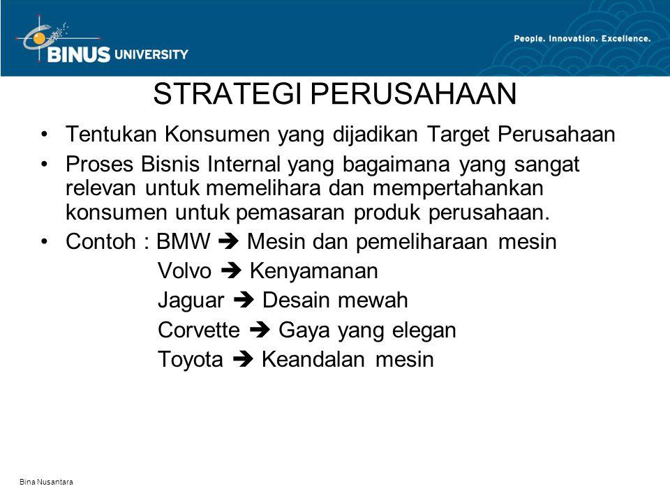 Bina Nusantara STRATEGI PERUSAHAAN Tentukan Konsumen yang dijadikan Target Perusahaan Proses Bisnis Internal yang bagaimana yang sangat relevan untuk memelihara dan mempertahankan konsumen untuk pemasaran produk perusahaan.