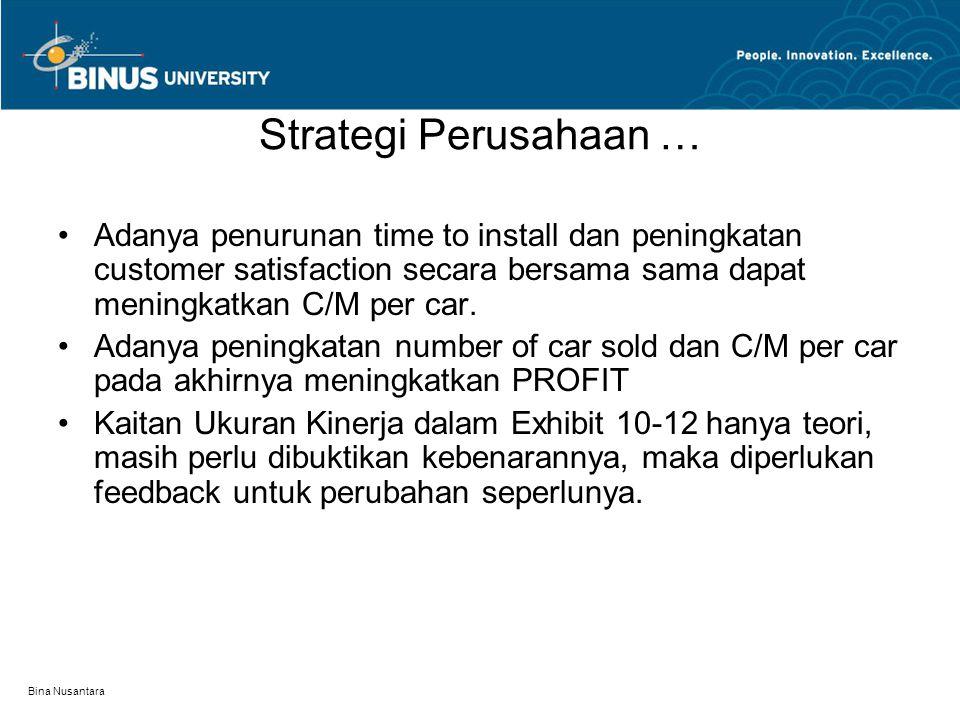 Bina Nusantara Strategi Perusahaan … Adanya penurunan time to install dan peningkatan customer satisfaction secara bersama sama dapat meningkatkan C/M