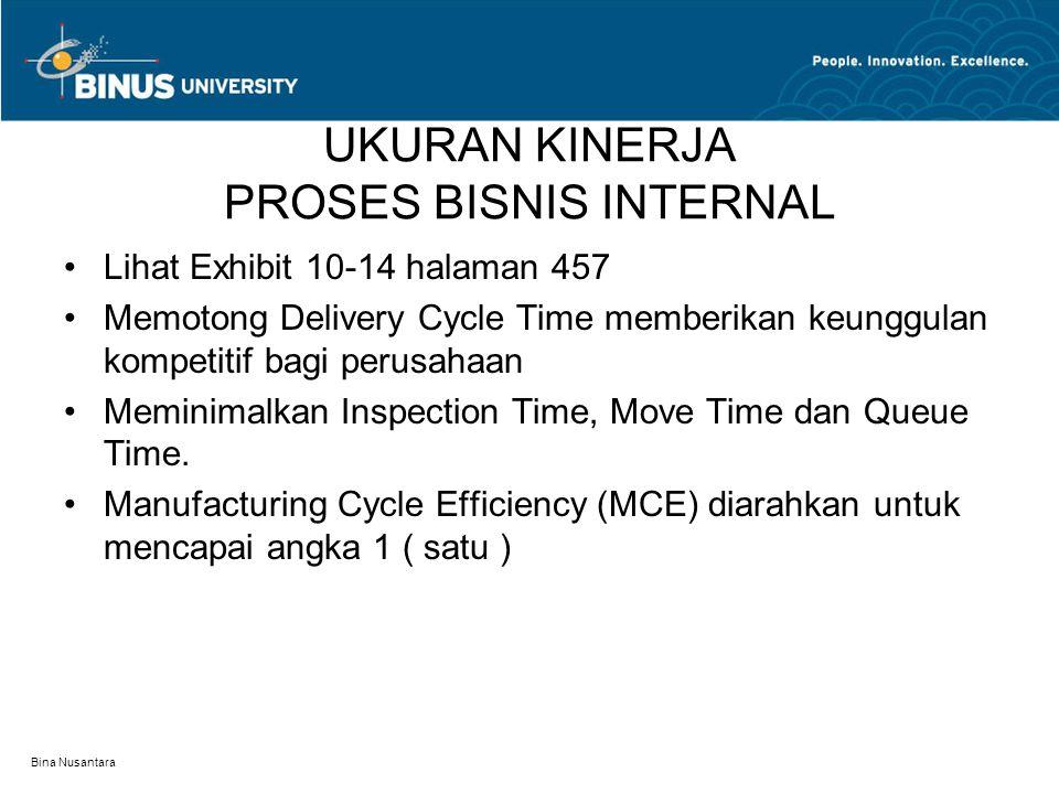 Bina Nusantara UKURAN KINERJA PROSES BISNIS INTERNAL Lihat Exhibit 10-14 halaman 457 Memotong Delivery Cycle Time memberikan keunggulan kompetitif bagi perusahaan Meminimalkan Inspection Time, Move Time dan Queue Time.
