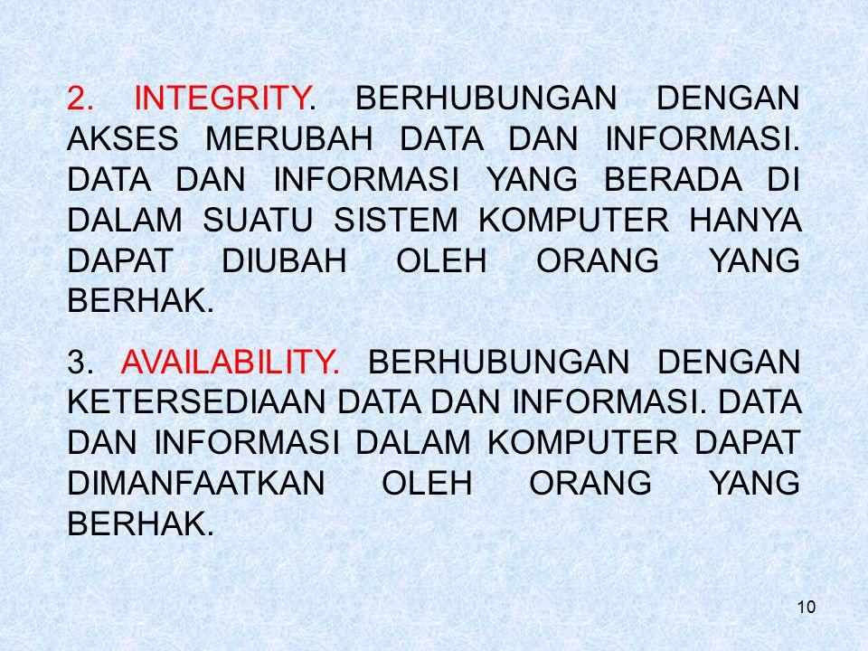 10 2. INTEGRITY. BERHUBUNGAN DENGAN AKSES MERUBAH DATA DAN INFORMASI. DATA DAN INFORMASI YANG BERADA DI DALAM SUATU SISTEM KOMPUTER HANYA DAPAT DIUBAH