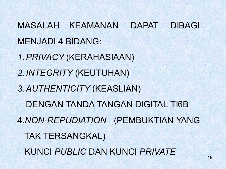 19 MASALAH KEAMANAN DAPAT DIBAGI MENJADI 4 BIDANG: 1.PRIVACY (KERAHASIAAN) 2.INTEGRITY (KEUTUHAN) 3.AUTHENTICITY (KEASLIAN) DENGAN TANDA TANGAN DIGITA