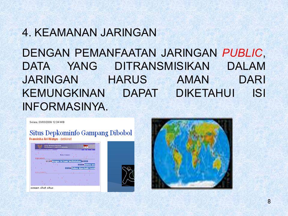 8 4. KEAMANAN JARINGAN DENGAN PEMANFAATAN JARINGAN PUBLIC, DATA YANG DITRANSMISIKAN DALAM JARINGAN HARUS AMAN DARI KEMUNGKINAN DAPAT DIKETAHUI ISI INF