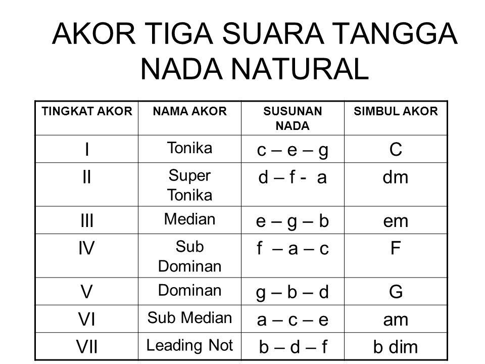 AKOR MAYOR Dalam tangga nada natural / C : Do akor mayornya adalah tingkat : I, IV, V Akor pokok tingkat : I, IV, V Dengan tiga akor tersebut secara sederhana lagu dapat diiringi dengan baik