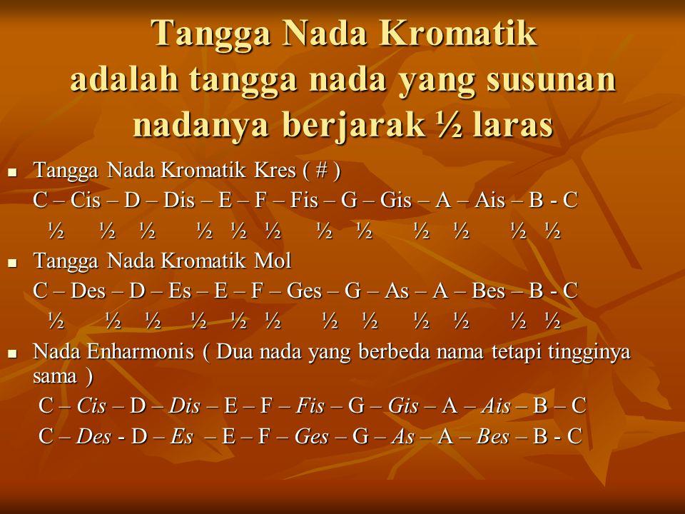 Tangga Nada Kromatik adalah tangga nada yang susunan nadanya berjarak ½ laras Tangga Nada Kromatik Kres ( # ) Tangga Nada Kromatik Kres ( # ) C – Cis – D – Dis – E – F – Fis – G – Gis – A – Ais – B - C ½ ½ ½ ½ ½ ½ ½ ½ ½ ½ ½ ½ ½ ½ ½ ½ ½ ½ ½ ½ ½ ½ ½ ½ Tangga Nada Kromatik Mol Tangga Nada Kromatik Mol C – Des – D – Es – E – F – Ges – G – As – A – Bes – B - C ½ ½ ½ ½ ½ ½ ½ ½ ½ ½ ½ ½ ½ ½ ½ ½ ½ ½ ½ ½ ½ ½ ½ ½ Nada Enharmonis ( Dua nada yang berbeda nama tetapi tingginya sama ) Nada Enharmonis ( Dua nada yang berbeda nama tetapi tingginya sama ) C – Cis – D – Dis – E – F – Fis – G – Gis – A – Ais – B – C C – Cis – D – Dis – E – F – Fis – G – Gis – A – Ais – B – C C – Des - D – Es – E – F – Ges – G – As – A – Bes – B - C C – Des - D – Es – E – F – Ges – G – As – A – Bes – B - C