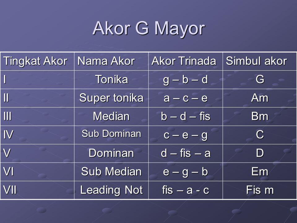 Akor G Mayor Tingkat Akor Nama Akor Akor Trinada Simbul akor ITonika g – b – d G II Super tonika a – c – e Am IIIMedian b – d – fis Bm IV Sub Dominan c – e – g C VDominan d – fis – a D VI Sub Median e – g – b Em VII Leading Not fis – a - c Fis m