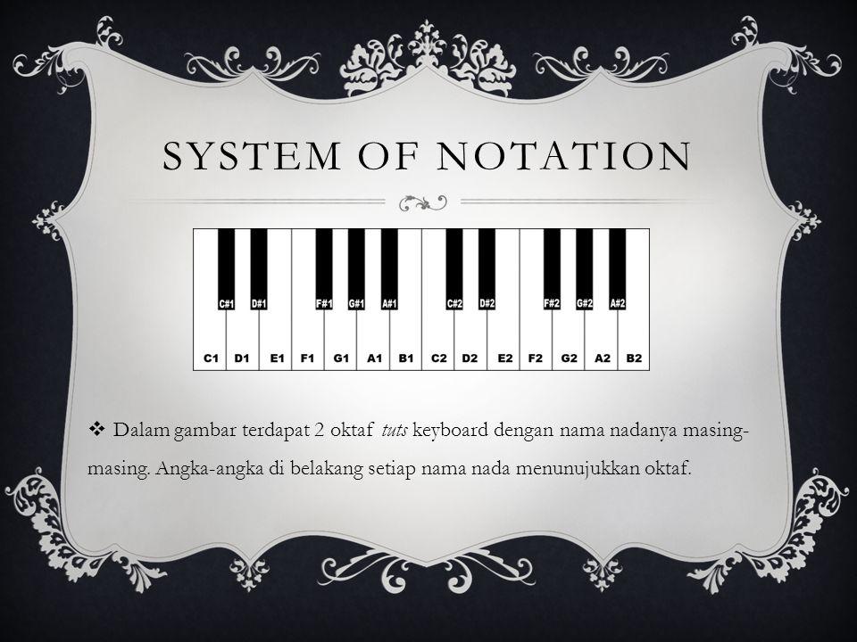SYSTEM OF NOTATION  Dalam gambar terdapat 2 oktaf tuts keyboard dengan nama nadanya masing- masing.
