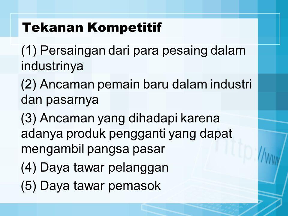 (1) Persaingan dari para pesaing dalam industrinya (2) Ancaman pemain baru dalam industri dan pasarnya (3) Ancaman yang dihadapi karena adanya produk