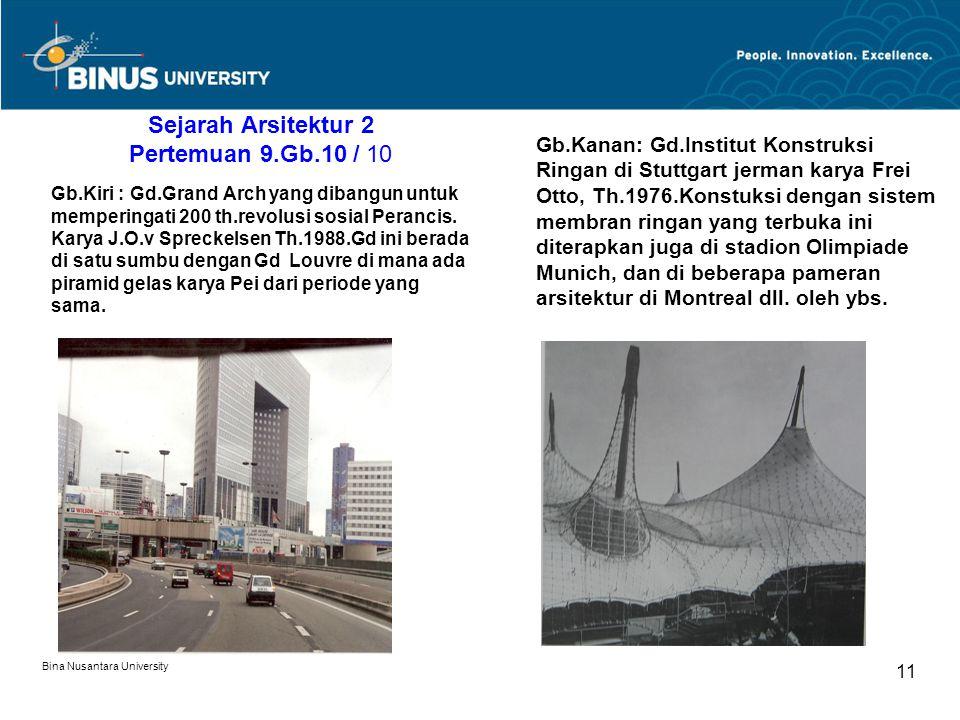 Bina Nusantara University 11 Sejarah Arsitektur 2 Pertemuan 9.Gb.10 / 10 Gb.Kiri : Gd.Grand Arch yang dibangun untuk memperingati 200 th.revolusi sosi