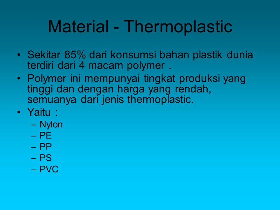 Material - Thermoplastic PEPP PS PVC