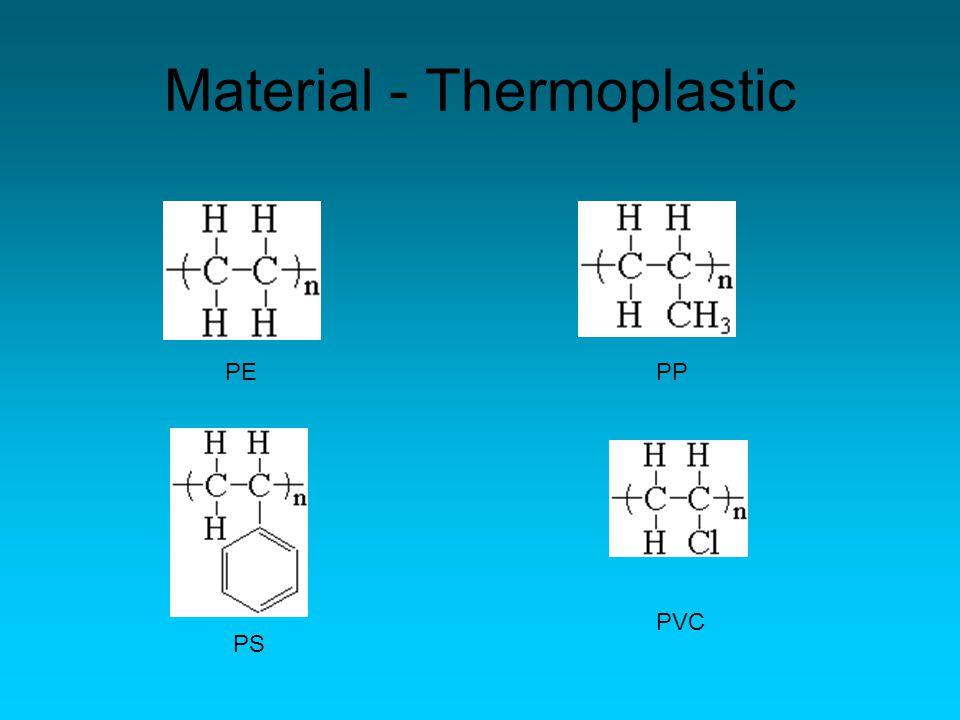 Nylon: –Disebut juga PolyAmides (PA) –Secara umum tidak berwarna (bening)dan kuat –Mempunyai ketahanan terhadap panas dan bahan kimia yang baik –Contoh pemakaian : Bahan dasar tekstil Tali pancing Food packaging