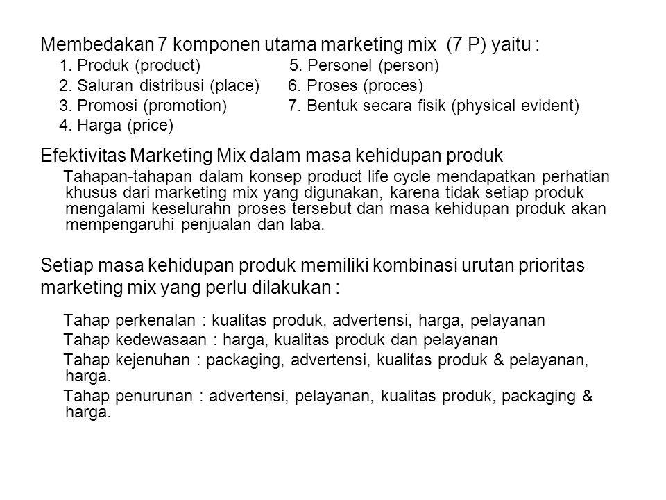 Membedakan 7 komponen utama marketing mix (7 P) yaitu : 1. Produk (product) 5. Personel (person) 2. Saluran distribusi (place) 6. Proses (proces) 3. P