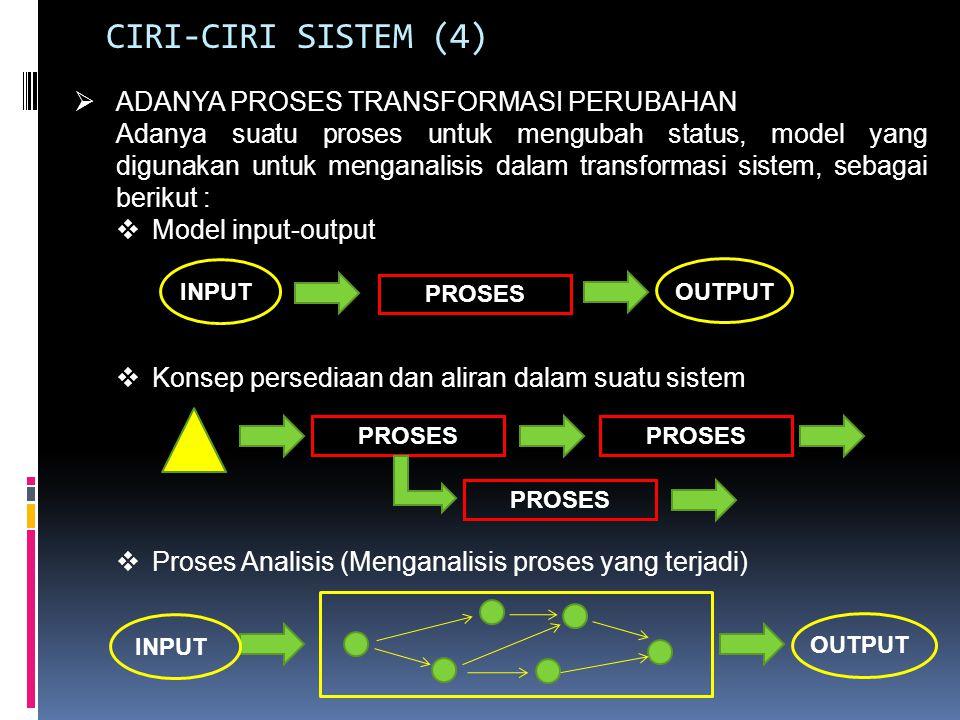 CIRI-CIRI SISTEM (5)  ADANYA MEKANISME PENGENDALIAN Tujuannya adalah untuk mencapai keseimbangan antara lingkungan dengan yang ada di dalam sistem itu sendiri.