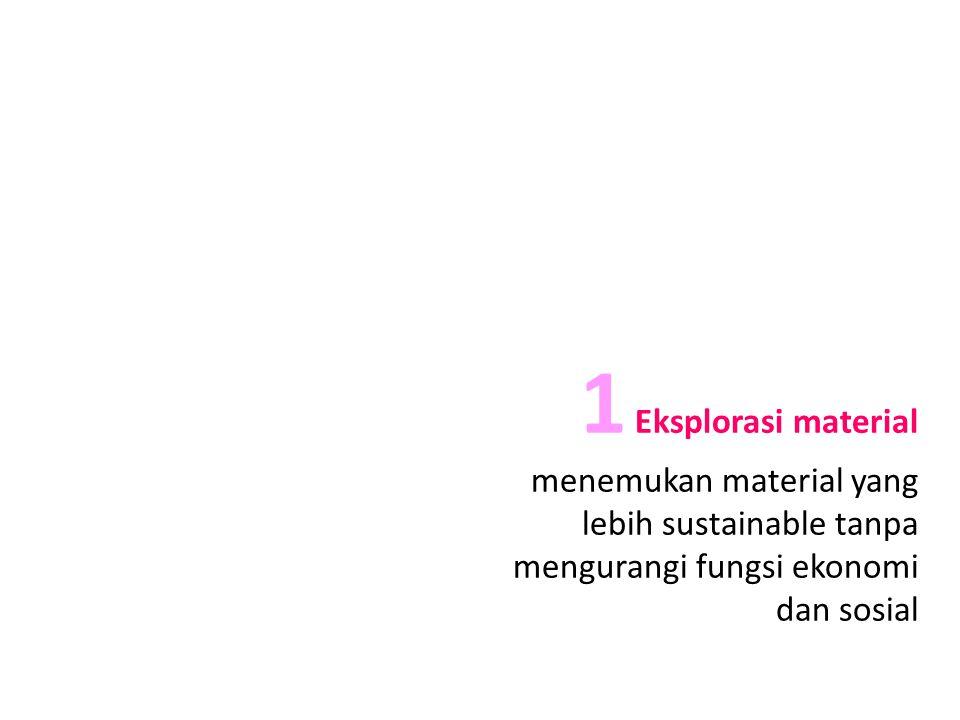 1 Eksplorasi material menemukan material yang lebih sustainable tanpa mengurangi fungsi ekonomi dan sosial