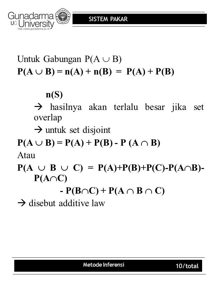 SISTEM PAKAR Metode Inferensi 10/total Untuk Gabungan P(A  B) P(A  B) = n(A) + n(B) = P(A) + P(B) n(S)  hasilnya akan terlalu besar jika set overla