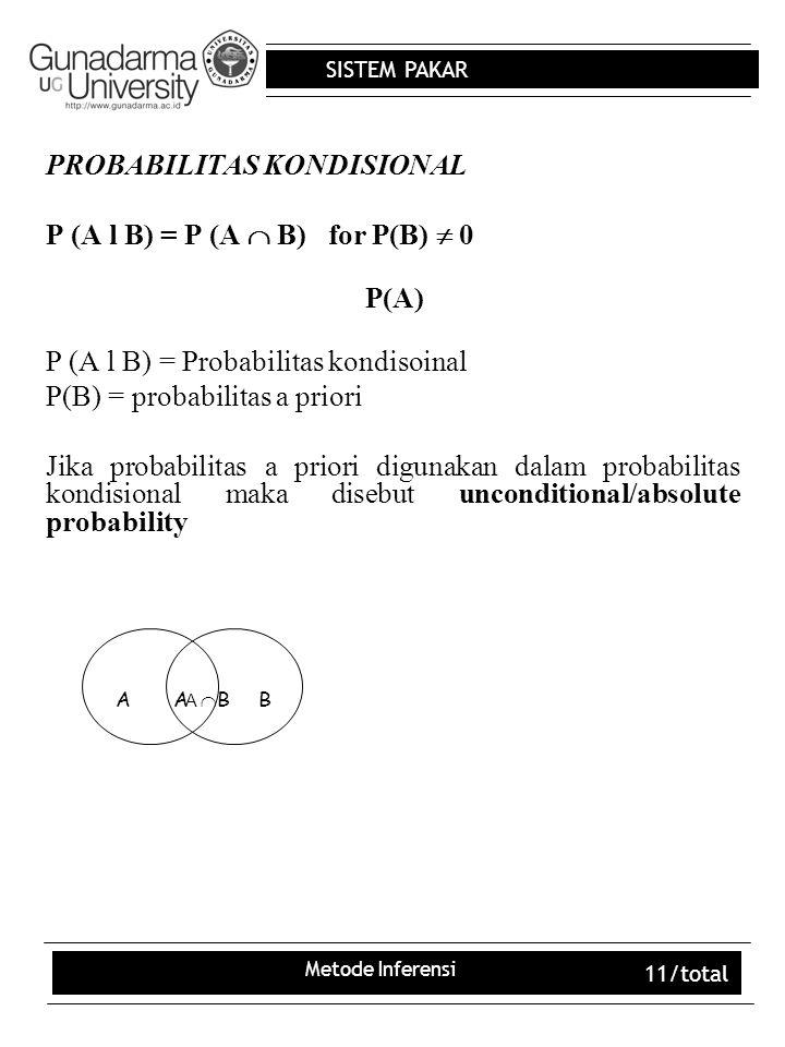 SISTEM PAKAR Metode Inferensi 11/total PROBABILITAS KONDISIONAL P (A l B) = P (A  B) for P(B)  0 P(A) P (A l B) = Probabilitas kondisoinal P(B) = probabilitas a priori Jika probabilitas a priori digunakan dalam probabilitas kondisional maka disebut unconditional/absolute probability A A A  B B