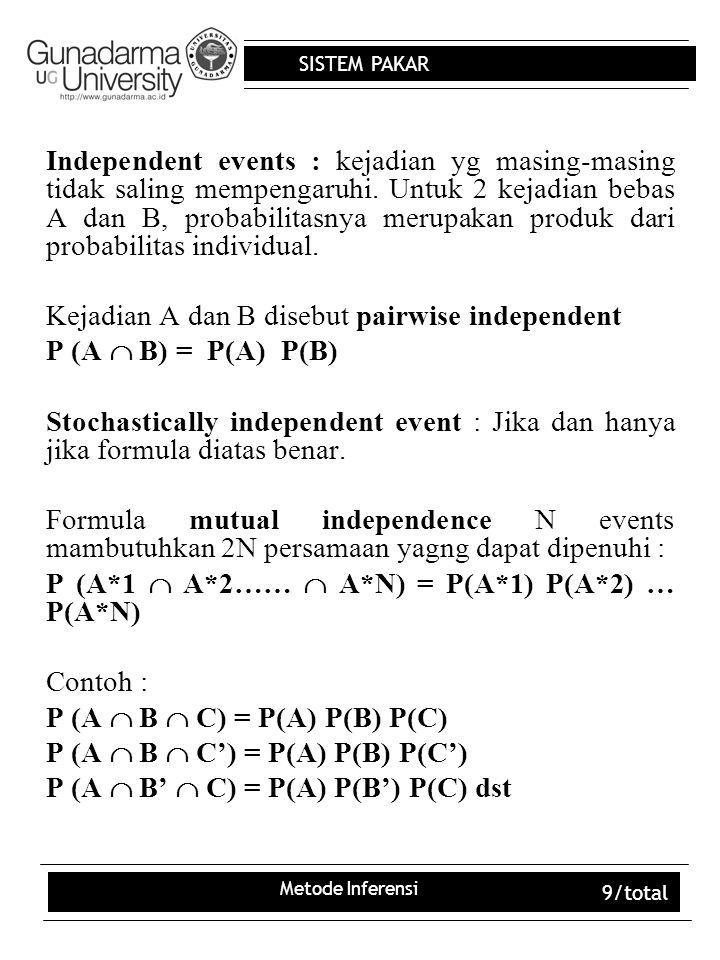 SISTEM PAKAR Metode Inferensi 10/total Untuk Gabungan P(A  B) P(A  B) = n(A) + n(B) = P(A) + P(B) n(S)  hasilnya akan terlalu besar jika set overlap  untuk set disjoint P(A  B) = P(A) + P(B) - P (A  B) Atau P(A  B  C) = P(A)+P(B)+P(C)-P(A  B)- P(A  C) - P(B  C) + P(A  B  C)  disebut additive law