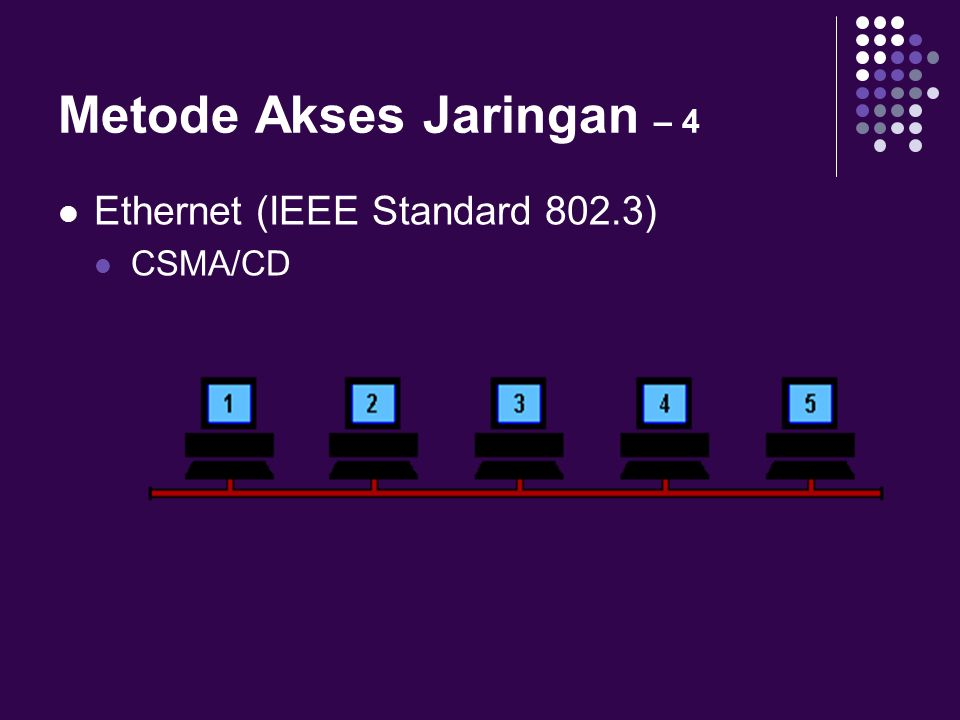 Metode Akses Jaringan – 4 Ethernet (IEEE Standard 802.3) CSMA/CD