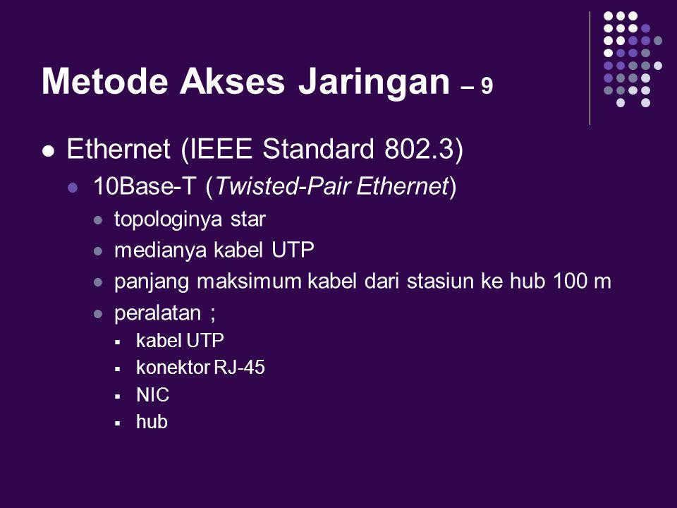 Metode Akses Jaringan – 9 Ethernet (IEEE Standard 802.3) 10Base-T (Twisted-Pair Ethernet) topologinya star medianya kabel UTP panjang maksimum kabel d