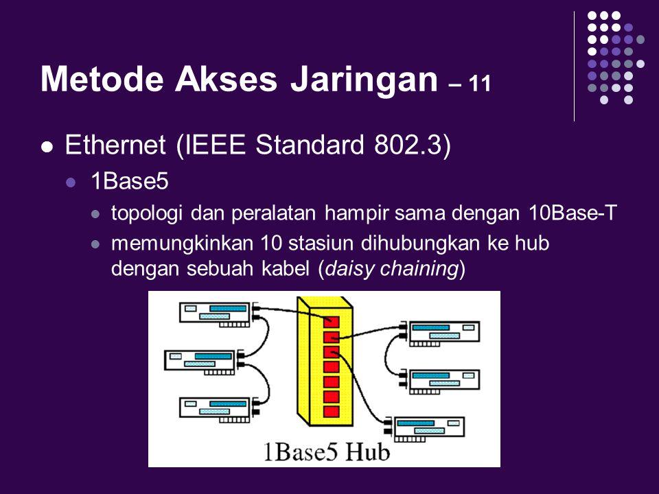 Metode Akses Jaringan – 11 Ethernet (IEEE Standard 802.3) 1Base5 topologi dan peralatan hampir sama dengan 10Base-T memungkinkan 10 stasiun dihubungka