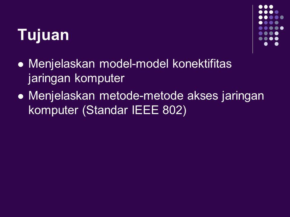Tujuan Menjelaskan model-model konektifitas jaringan komputer Menjelaskan metode-metode akses jaringan komputer (Standar IEEE 802)
