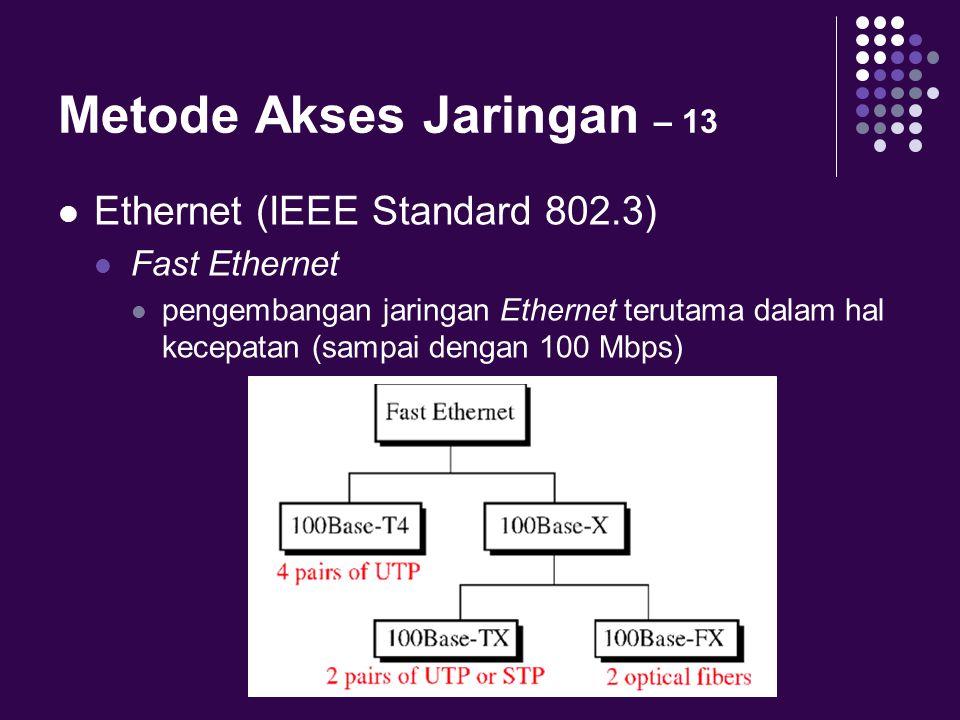 Metode Akses Jaringan – 13 Ethernet (IEEE Standard 802.3) Fast Ethernet pengembangan jaringan Ethernet terutama dalam hal kecepatan (sampai dengan 100