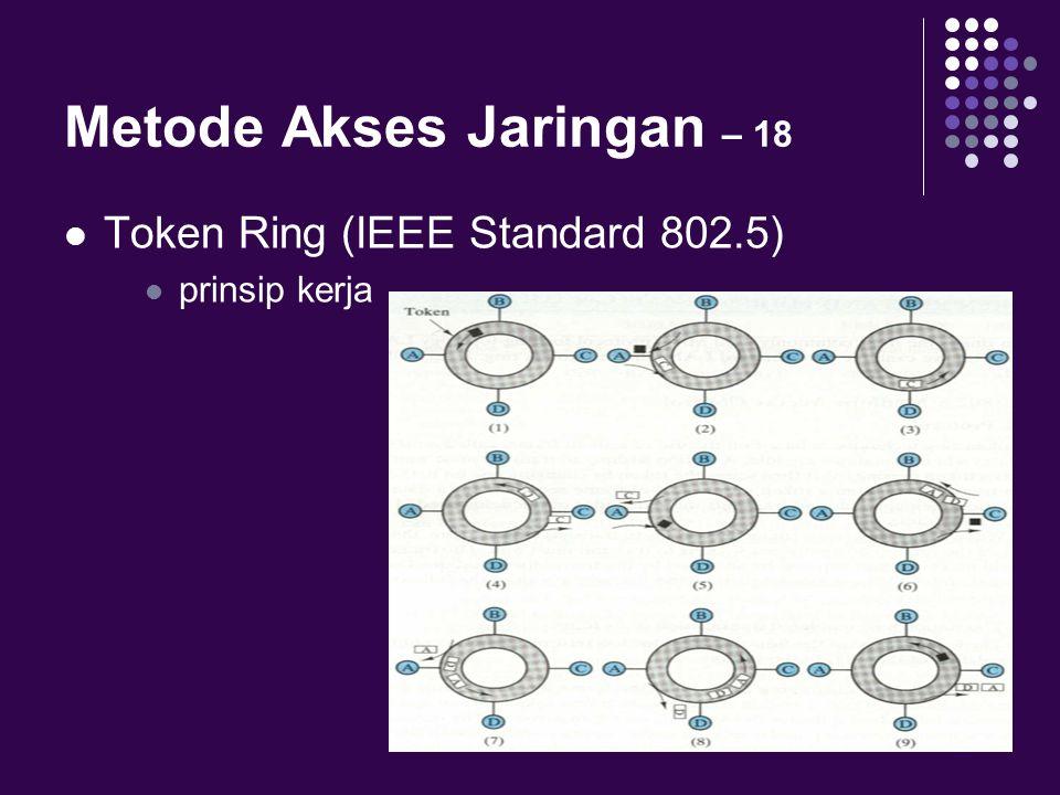 Metode Akses Jaringan – 18 Token Ring (IEEE Standard 802.5) prinsip kerja
