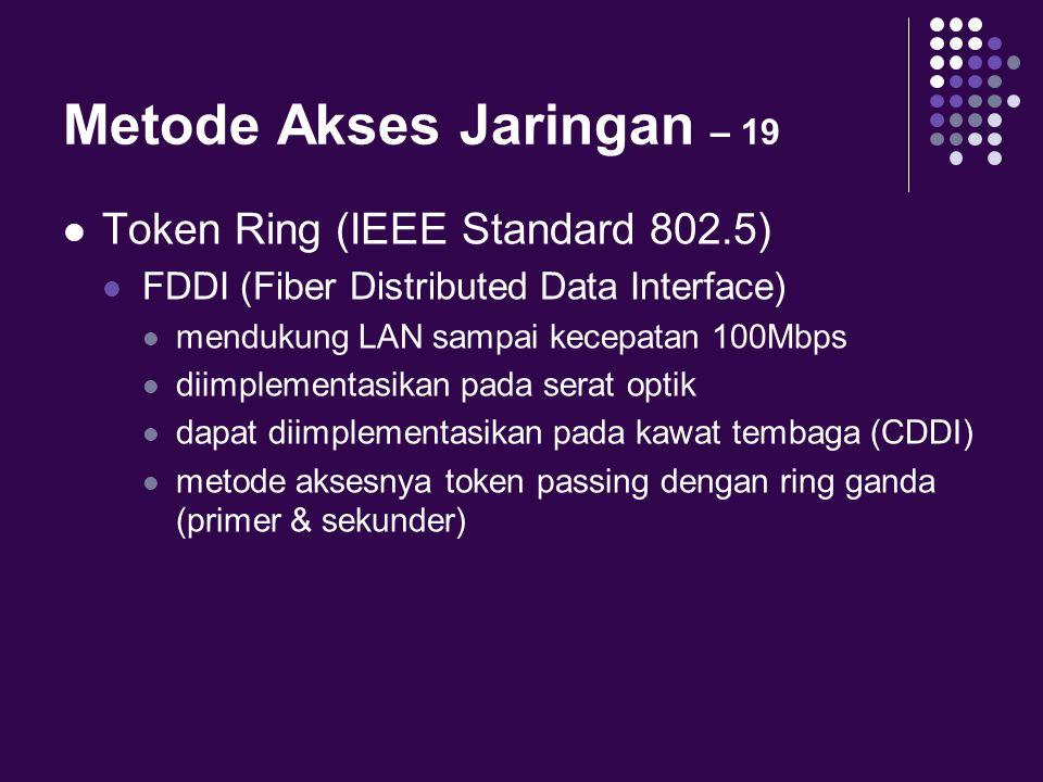 Metode Akses Jaringan – 19 Token Ring (IEEE Standard 802.5) FDDI (Fiber Distributed Data Interface) mendukung LAN sampai kecepatan 100Mbps diimplement
