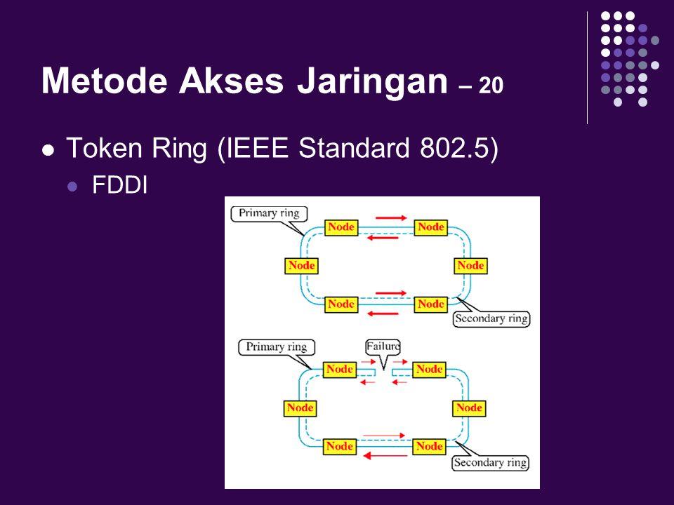 Metode Akses Jaringan – 20 Token Ring (IEEE Standard 802.5) FDDI