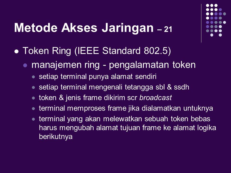 Metode Akses Jaringan – 21 Token Ring (IEEE Standard 802.5) manajemen ring - pengalamatan token setiap terminal punya alamat sendiri setiap terminal m
