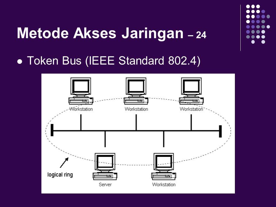 Metode Akses Jaringan – 24 Token Bus (IEEE Standard 802.4)