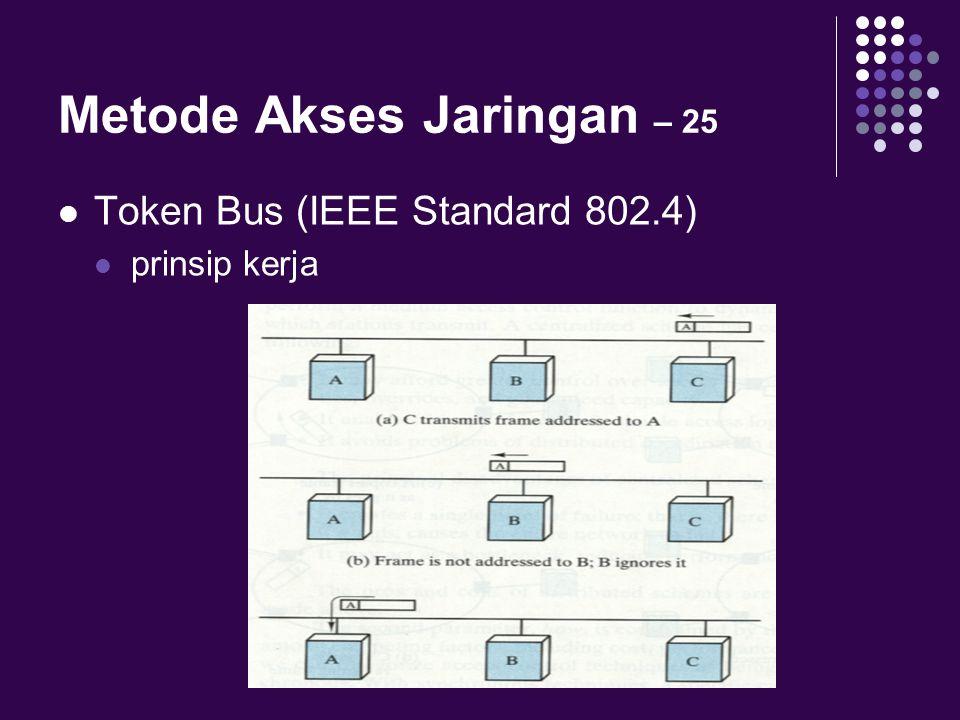 Metode Akses Jaringan – 25 Token Bus (IEEE Standard 802.4) prinsip kerja