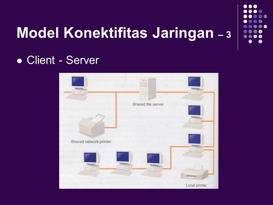 Model Konektifitas Jaringan – 3 Client - Server
