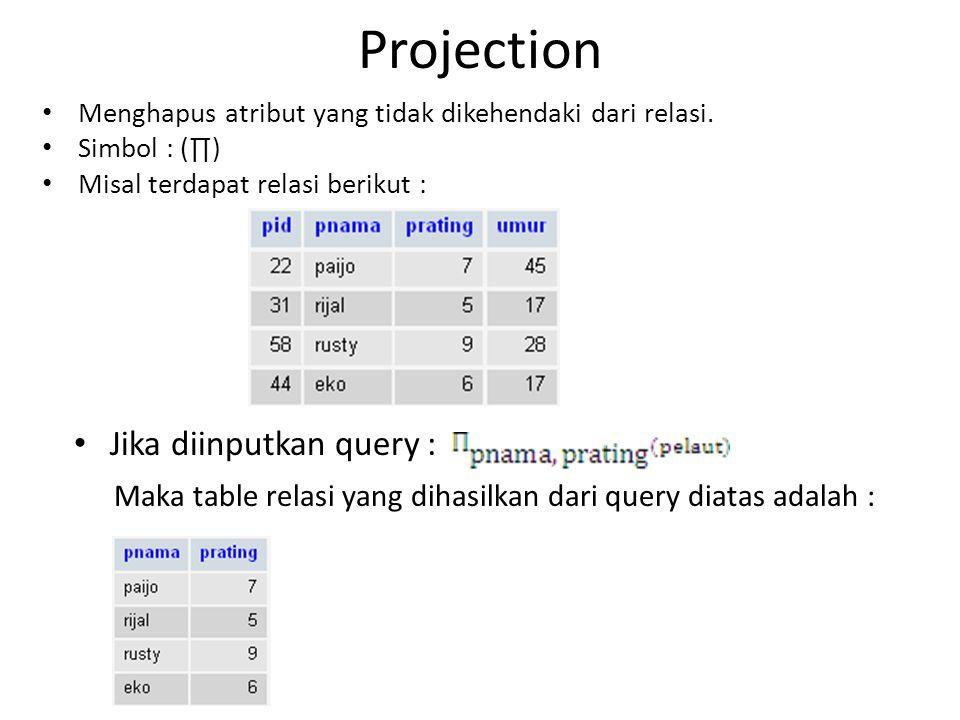 Projection Menghapus atribut yang tidak dikehendaki dari relasi. Simbol : (∏) Misal terdapat relasi berikut : Jika diinputkan query : Maka table relas