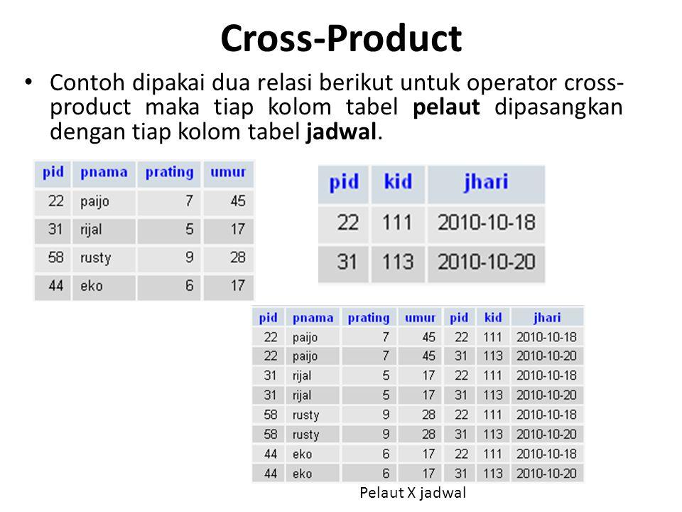 Cross-Product Contoh dipakai dua relasi berikut untuk operator cross- product maka tiap kolom tabel pelaut dipasangkan dengan tiap kolom tabel jadwal.