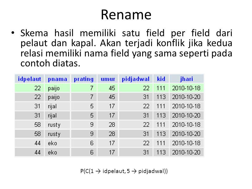Rename Skema hasil memiliki satu field per field dari pelaut dan kapal. Akan terjadi konflik jika kedua relasi memiliki nama field yang sama seperti p