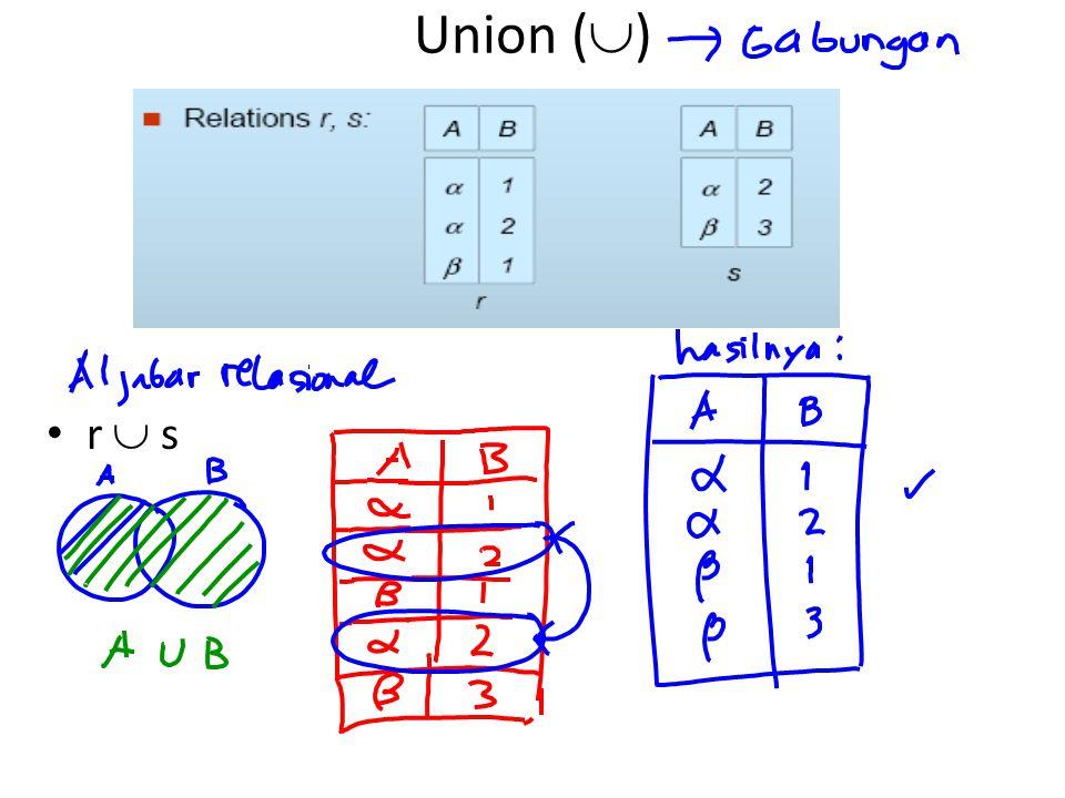 Union (  ) r  s