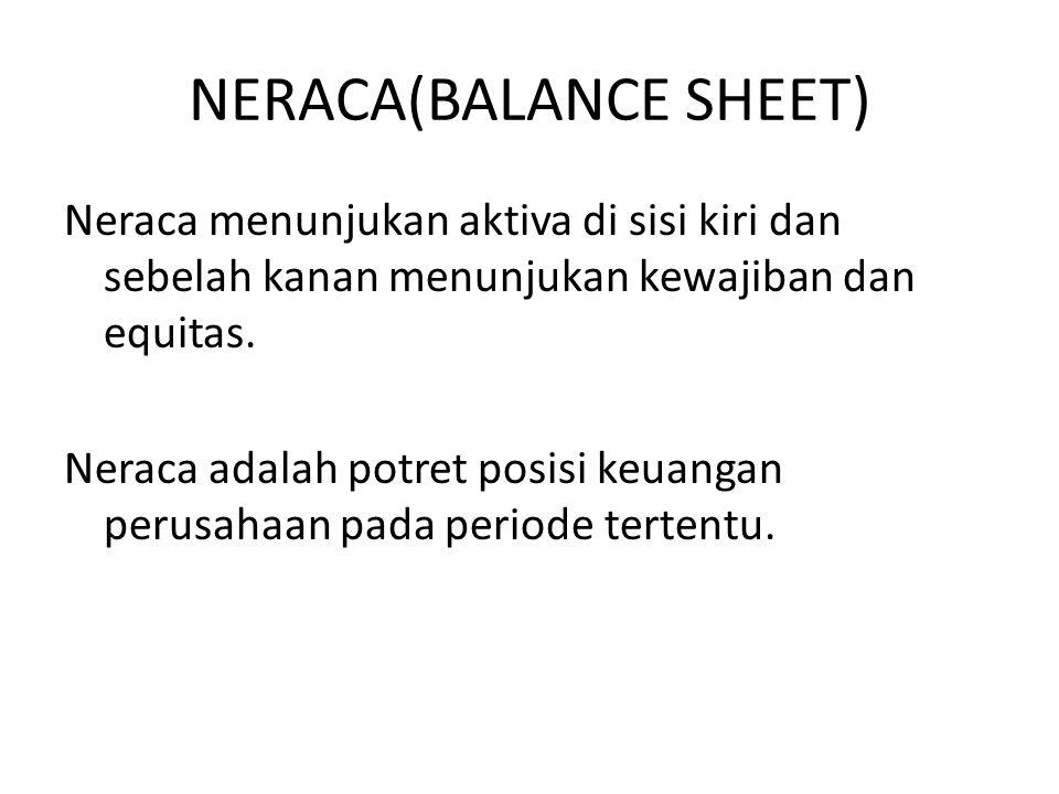 NERACA(BALANCE SHEET) Neraca menunjukan aktiva di sisi kiri dan sebelah kanan menunjukan kewajiban dan equitas. Neraca adalah potret posisi keuangan p