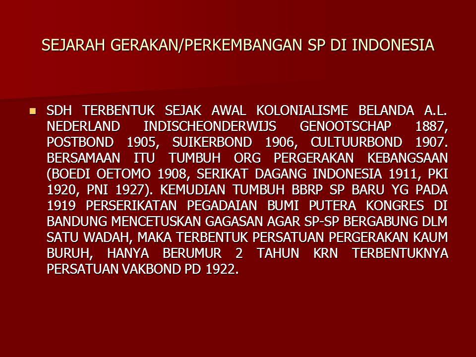 SEJARAH GERAKAN/PERKEMBANGAN SP DI INDONESIA SDH TERBENTUK SEJAK AWAL KOLONIALISME BELANDA A.L. NEDERLAND INDISCHEONDERWIJS GENOOTSCHAP 1887, POSTBOND