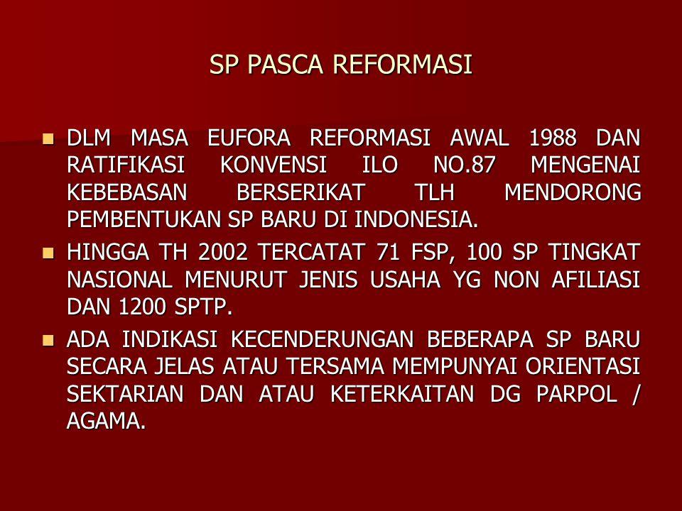 SP PASCA REFORMASI DLM MASA EUFORA REFORMASI AWAL 1988 DAN RATIFIKASI KONVENSI ILO NO.87 MENGENAI KEBEBASAN BERSERIKAT TLH MENDORONG PEMBENTUKAN SP BA