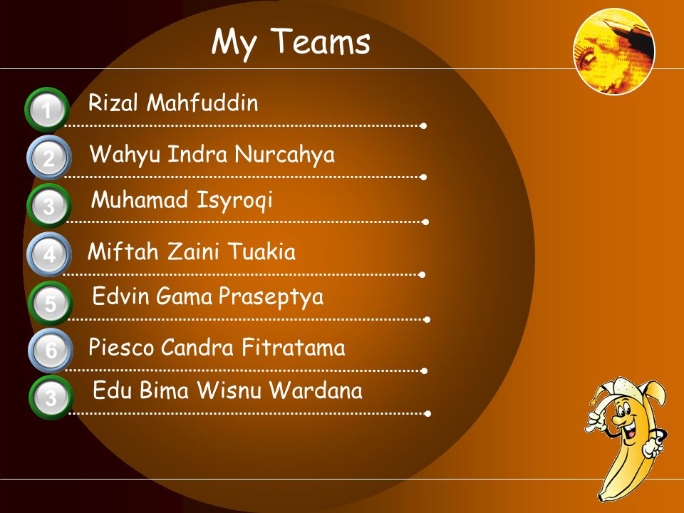 My Teams Wahyu Indra Nurcahya 2 Piesco Candra Fitratama 6 Rizal Mahfuddin 31 Edu Bima Wisnu Wardana 33 Edvin Gama Praseptya 35 Miftah Zaini Tuakia 4 M