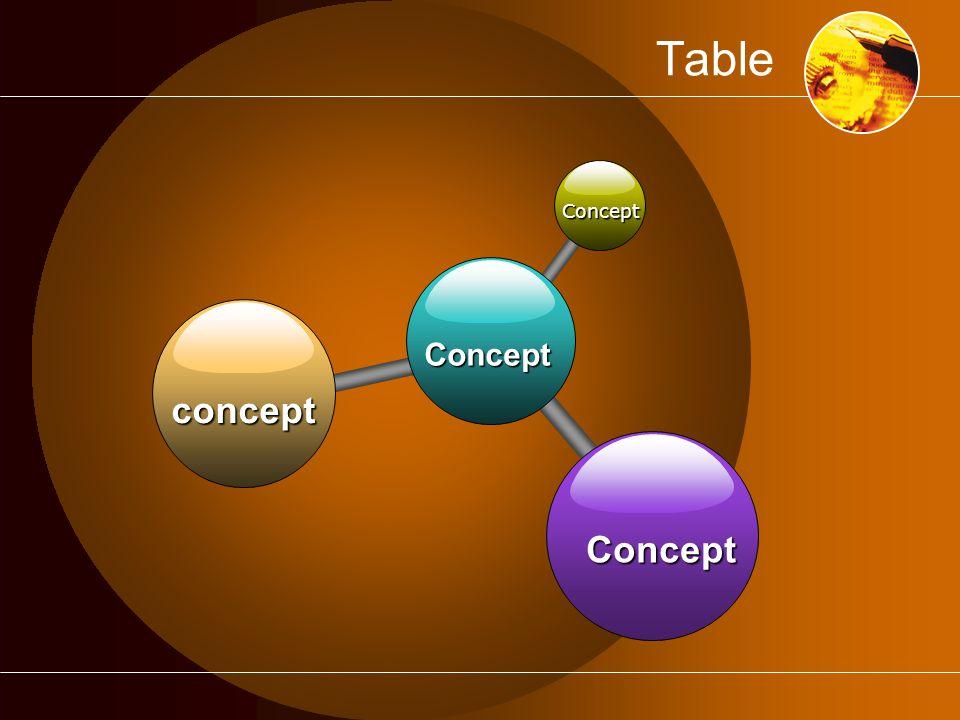 Table Concept Concept concept Concept
